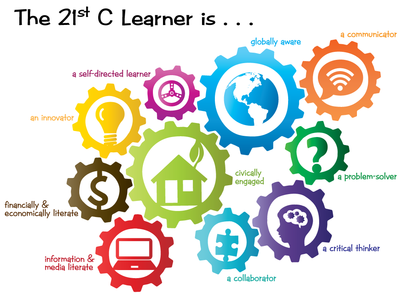 The 21st Century Learner is ... logo