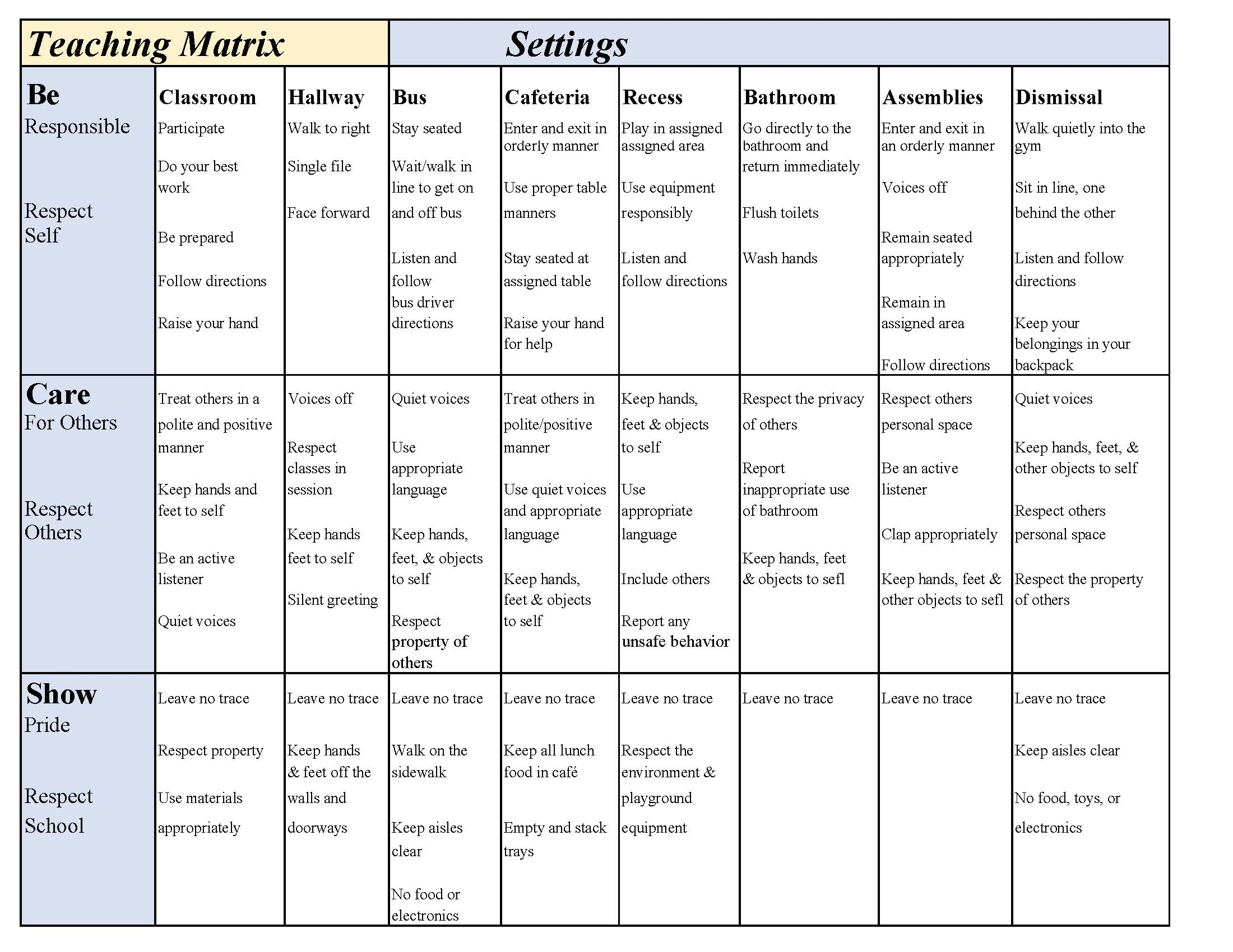SRBI Behavior Matrix Image
